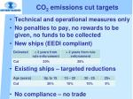 co 2 emissions cut targets