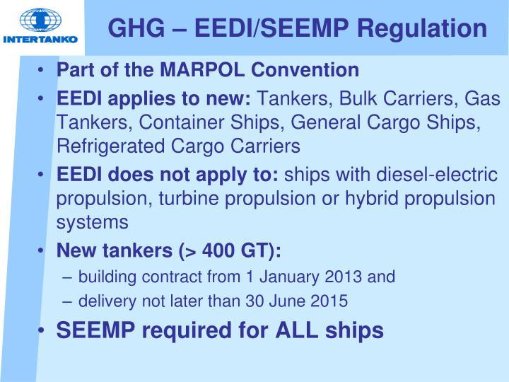 GHG – EEDI/SEEMP Regulation