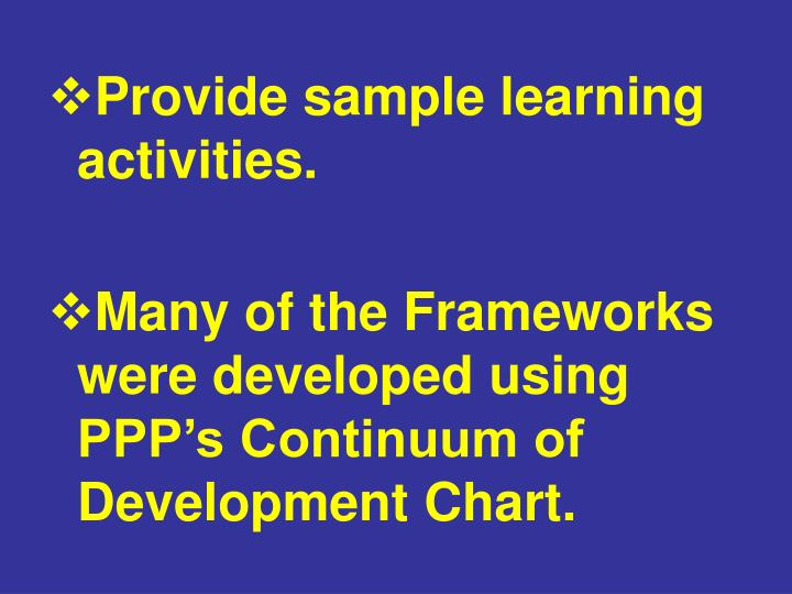 Provide sample learning activities.