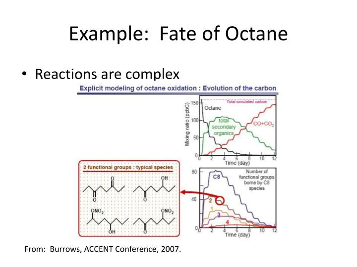 Example:  Fate of Octane