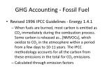 ghg accounting fossil fuel