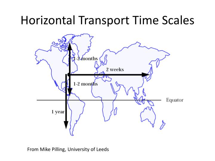 Horizontal Transport Time Scales