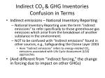indirect co 2 ghg inventories confusion in terms