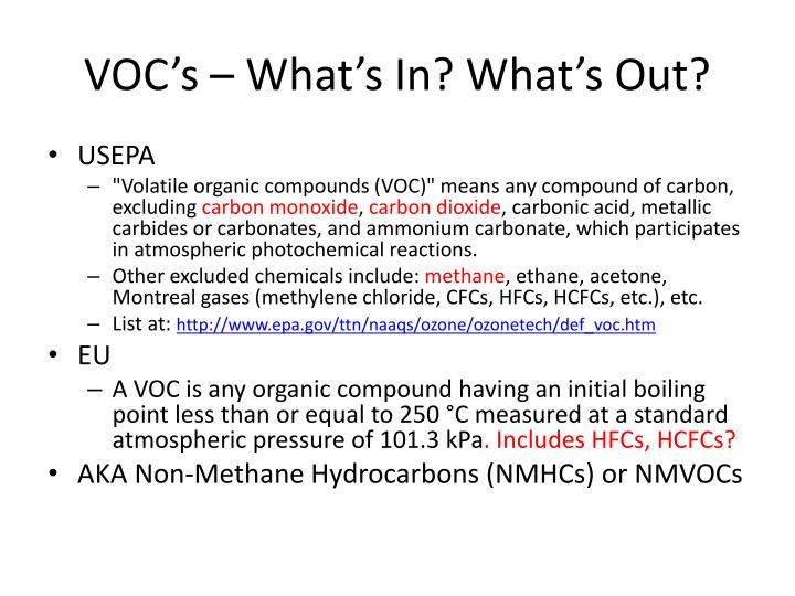 VOC's – What's In? What's Out?