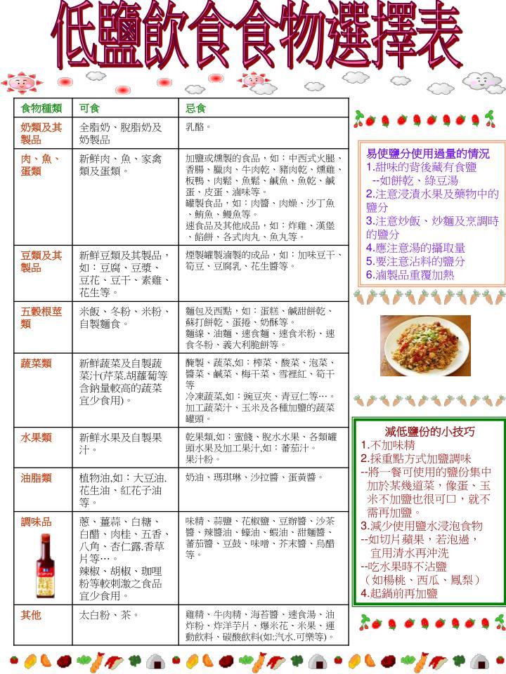 低鹽飲食食物選擇表