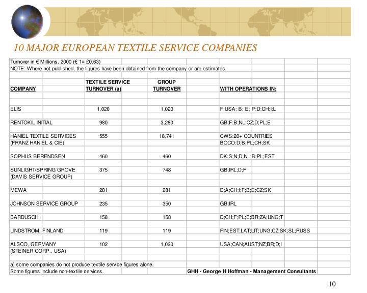 10 MAJOR EUROPEAN TEXTILE SERVICE COMPANIES