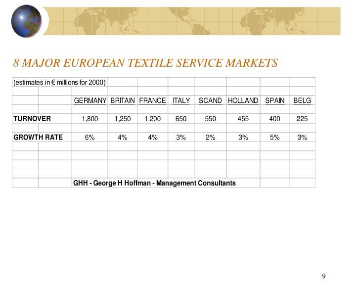 8 MAJOR EUROPEAN TEXTILE SERVICE MARKETS