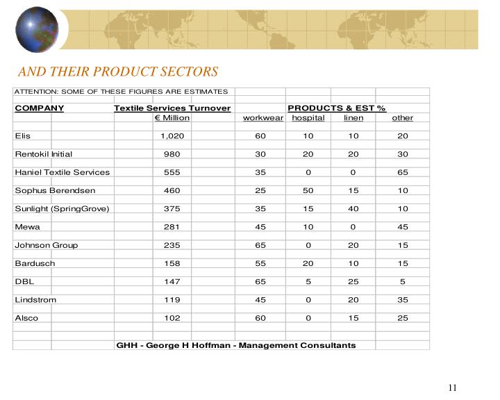 AND THEIR PRODUCT SECTORS