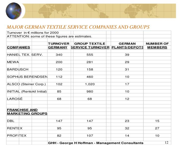 MAJOR GERMAN TEXTILE SERVICE COMPANIES AND GROUPS