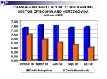 changes in credit activity the banking sector of bosnia and herzegovina millions of km