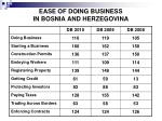 ease of doing business in bosnia and herzegovina