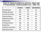 ease of doing business in croatia sebia and fyr macedonia doing busines 2010 ibrd wb