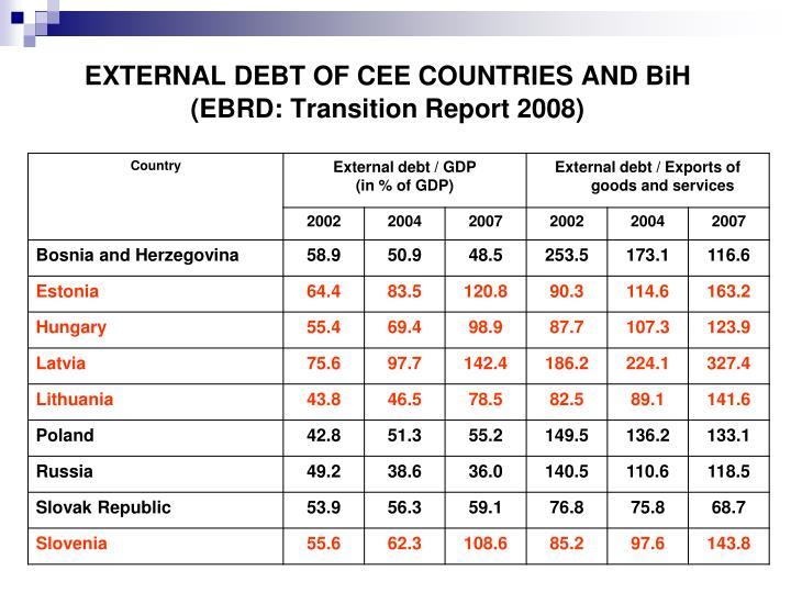 EXTERNAL DEBT OF CEE COUNTRIES AND BiH