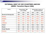 external debt of cee countries and bih ebrd transition report 2008