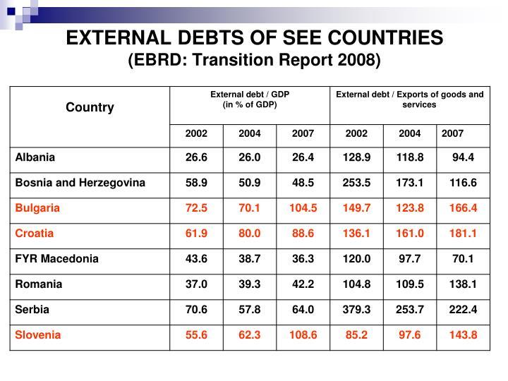 EXTERNAL DEBTS OF SEE COUNTRIES