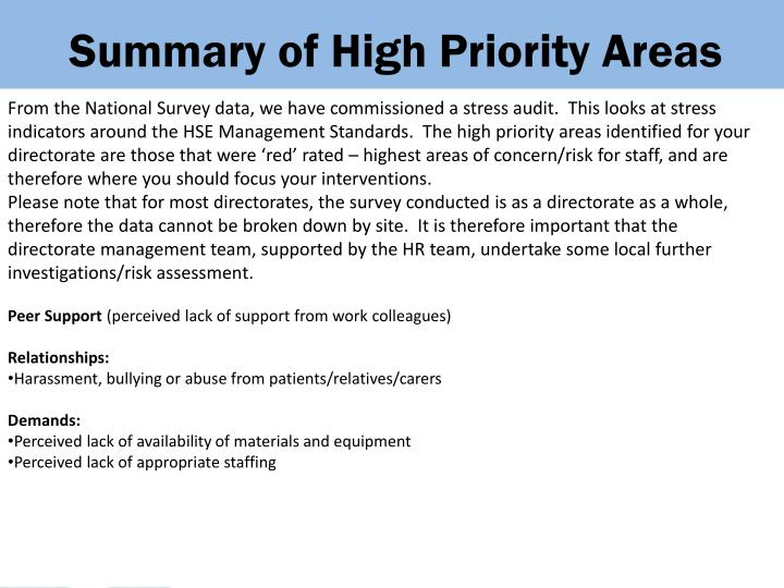 Summary of High Priority Areas