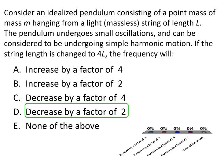 Consider an idealized pendulum consisting of a point mass of mass