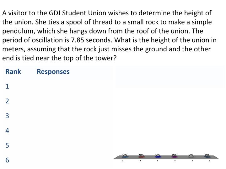 A visitor to the GDJ Student Union wishes to determine the height of the union. She ties a spool of thread to a small rock to make a simple pendulum, which she hangs down from the roof of the union. The period of oscillation is 7.85 seconds. What is the height of the union in meters, assuming that the rock just misses the ground and the other end is tied near the top of the tower?