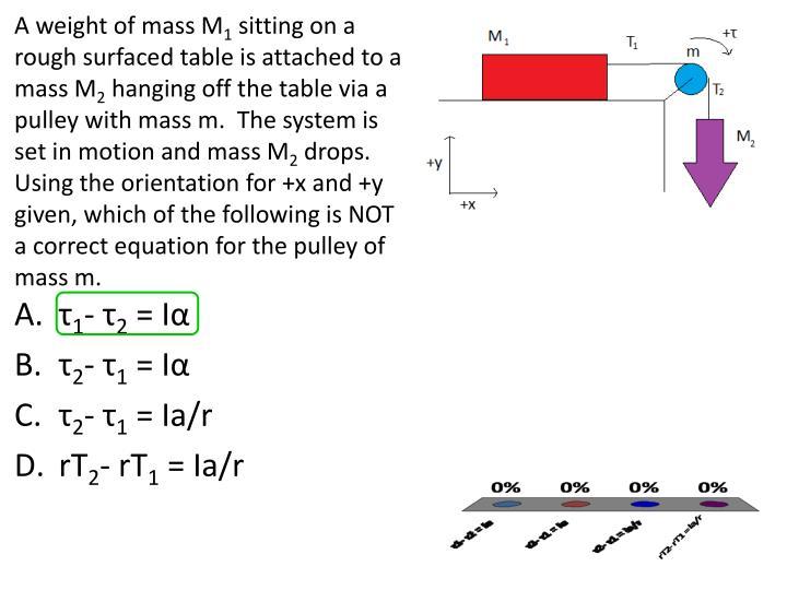 A weight of mass M