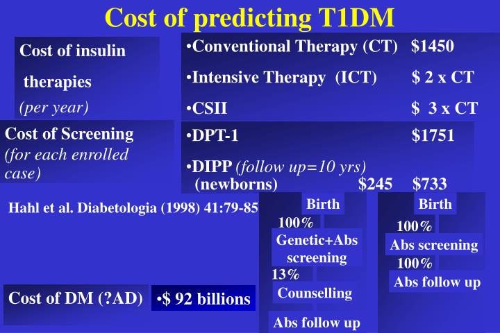 Cost of predicting T1DM