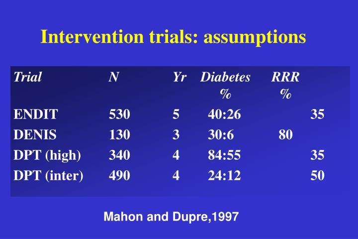 Intervention trials: assumptions