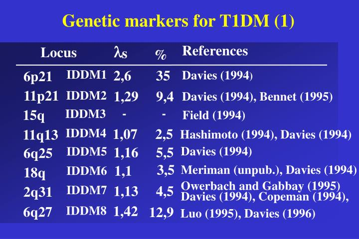 Genetic markers for T1DM (1)