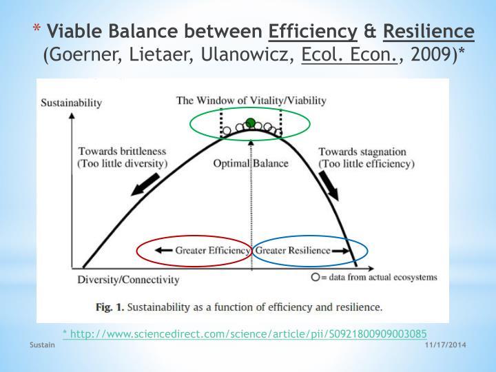 Viable Balance between