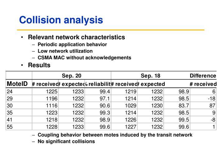 Collision analysis