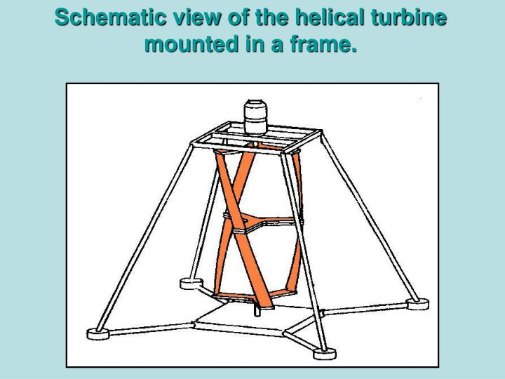 Schematic view of the helical turbine mounted in a frame.