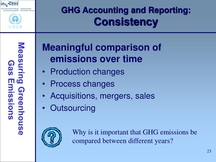 GHG Accounting and Reporting: