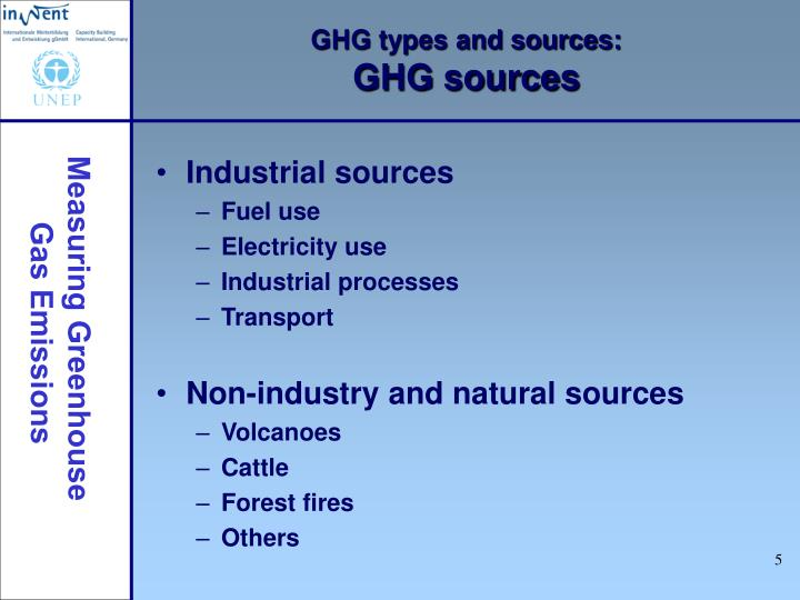 GHG types and sources: