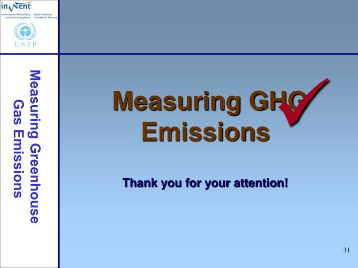 Measuring GHG Emissions