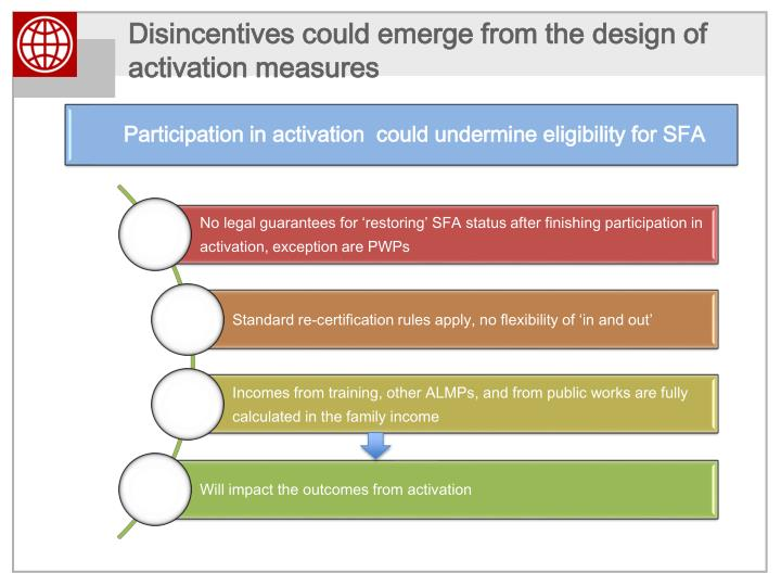 Disincentives could emerge from the design of activation measures