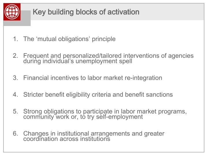 Key building blocks of activation