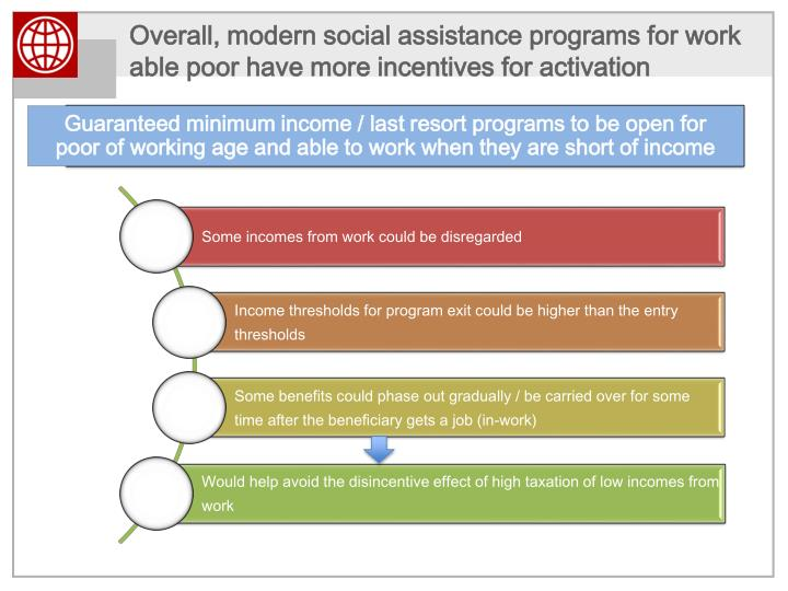 Overall, modern social assistance programs for work able poor have more incentives for activation