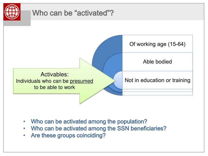 """Who can be """"activated""""?"""