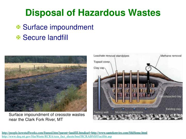 Surface impoundment of creosote wastes