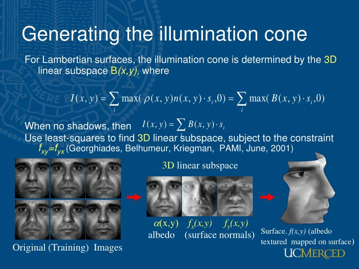 Generating the illumination cone