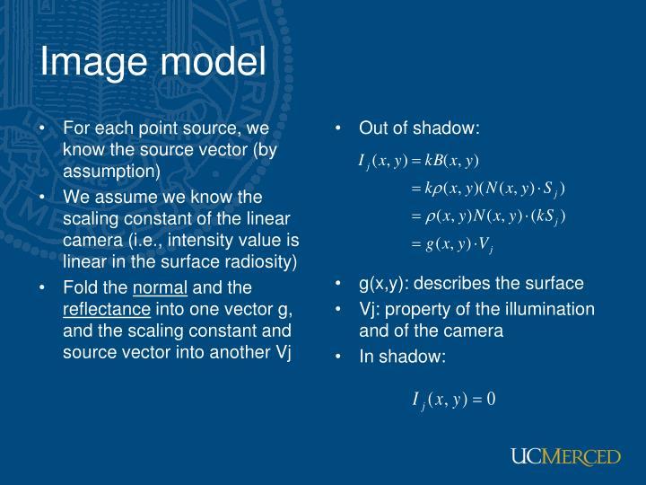 Image model