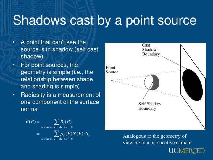 Shadows cast by a point source