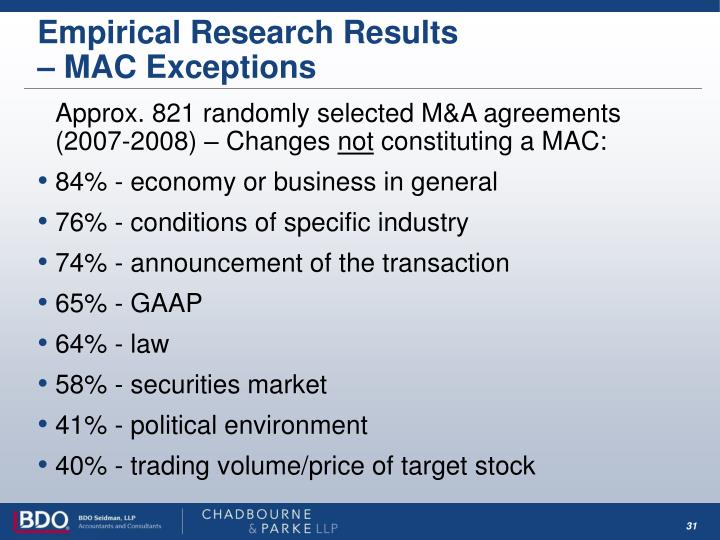 Empirical Research Results