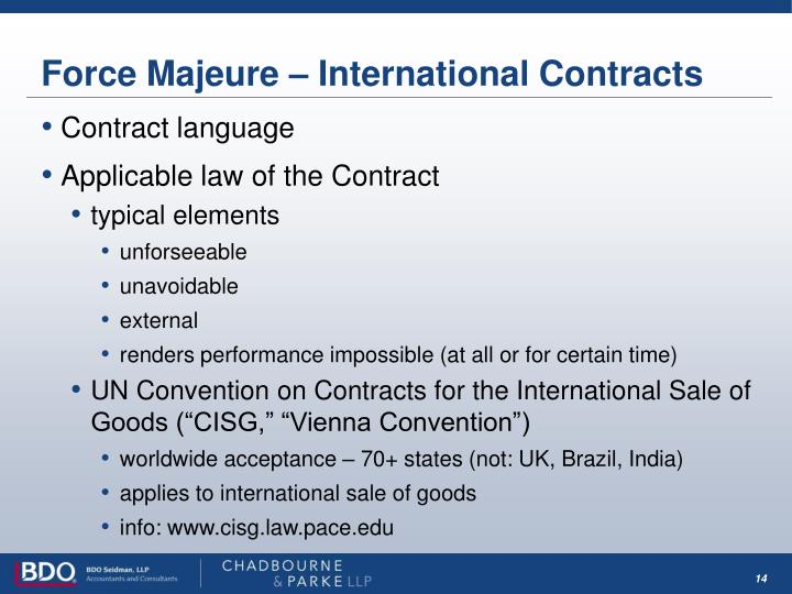 Force Majeure – International Contracts