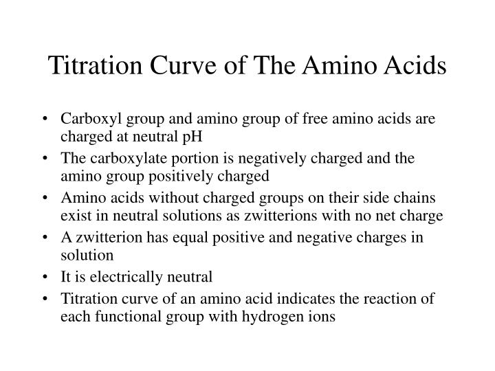 Titration Curve of The Amino Acids