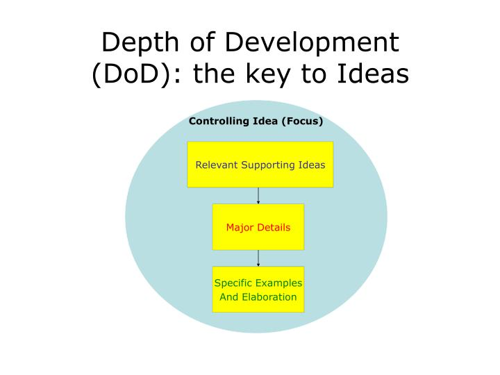 Depth of development dod the key to ideas
