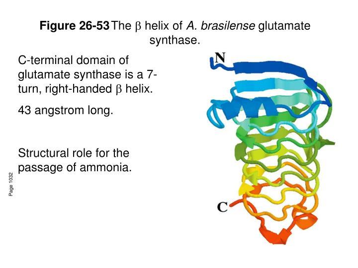 Figure 26-53