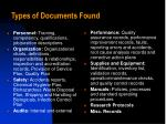 types of documents found