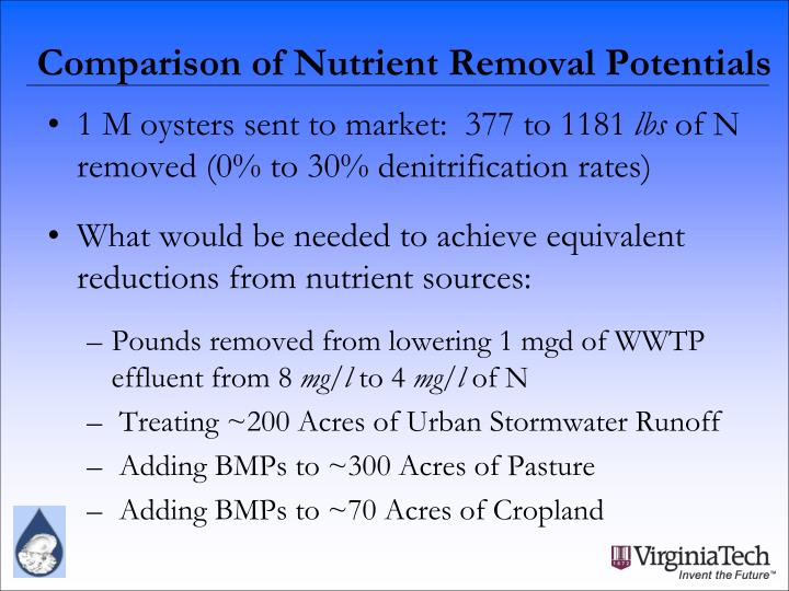 Comparison of Nutrient Removal Potentials