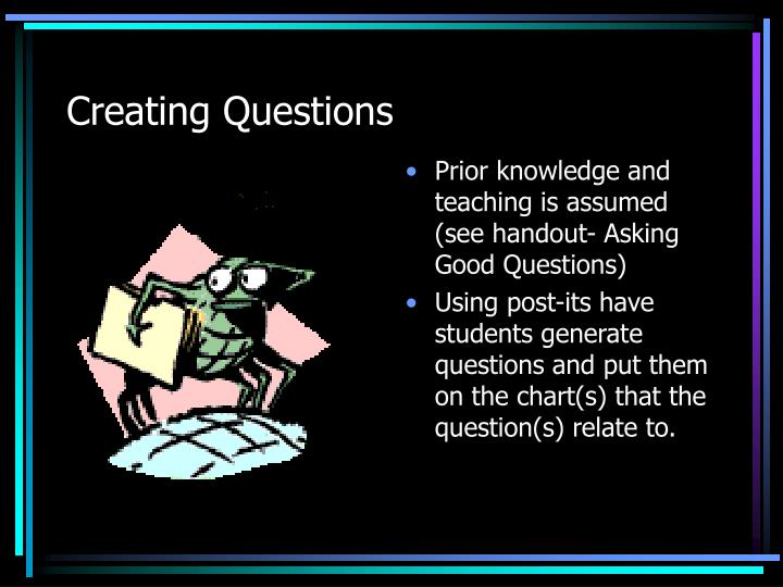 Creating Questions