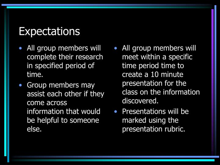 All group members will complete their research in specified period of time.