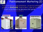 positionnement marketing 2